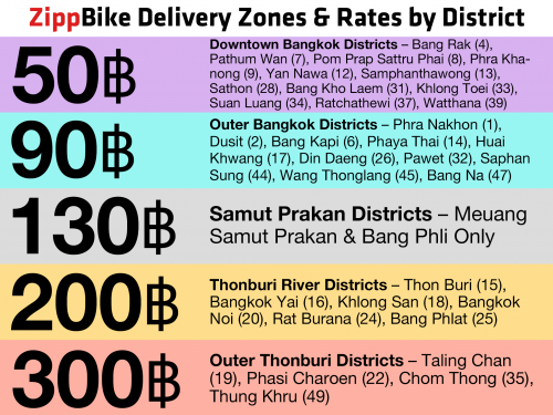 ZippBike Delivery Rates 2048